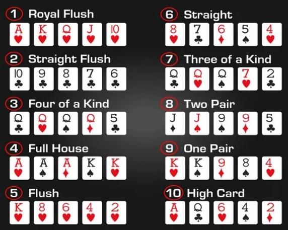 Situs Poker Online Uang Asli Paling Aman Sedunia